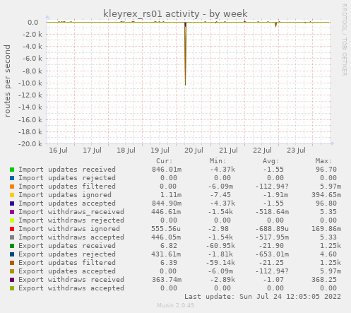 kleyrex_rs01 activity